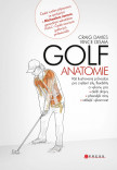Golf - anatomie